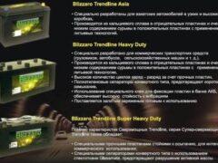 Турецкие аккумуляторы Blizzaro – лучшее соотношение цена-качество